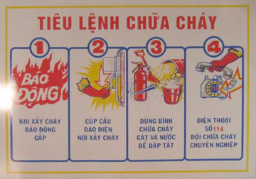 Fire safety instructions- MIS – 000-994